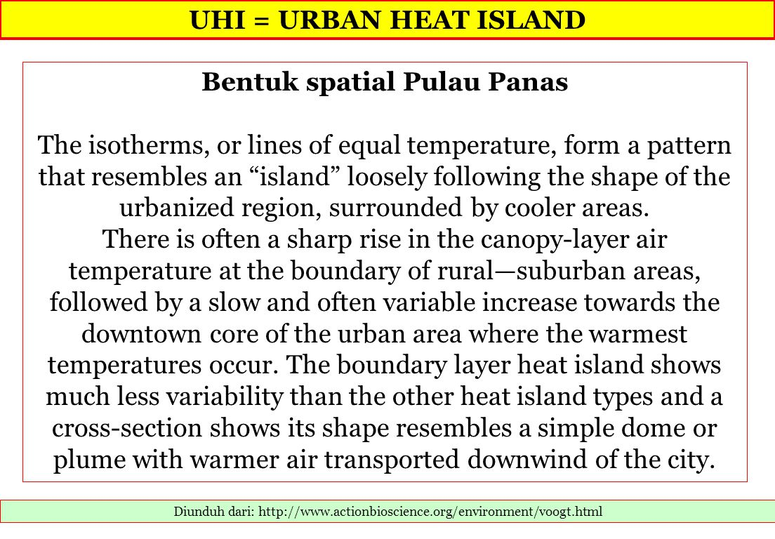 UHI = URBAN HEAT ISLAND Diunduh dari: http://www.actionbioscience.org/environment/voogt.html Bentuk spatial Pulau Panas The isotherms, or lines of equ