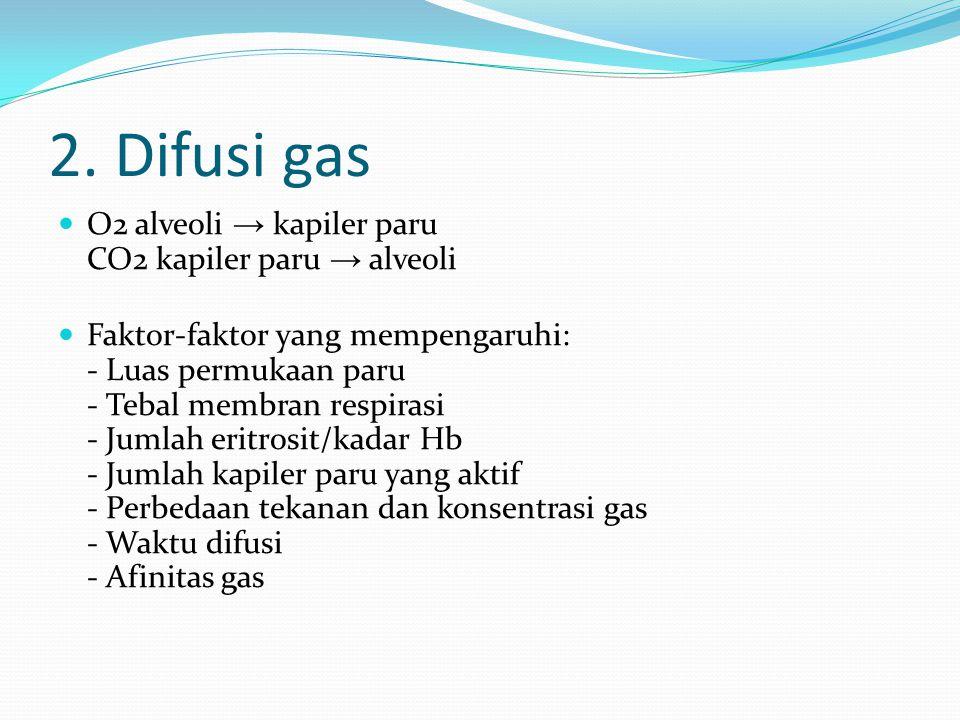 2. Difusi gas O2 alveoli → kapiler paru CO2 kapiler paru → alveoli Faktor-faktor yang mempengaruhi: - Luas permukaan paru - Tebal membran respirasi -