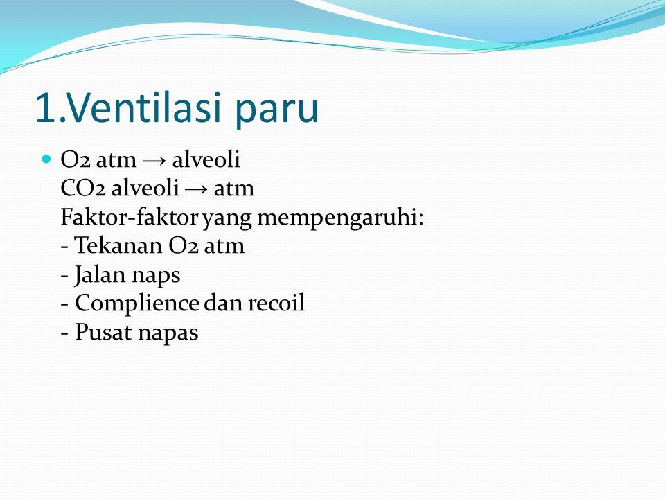 1.Ventilasi paru O2 atm → alveoli CO2 alveoli → atm Faktor-faktor yang mempengaruhi: - Tekanan O2 atm - Jalan naps - Complience dan recoil - Pusat nap
