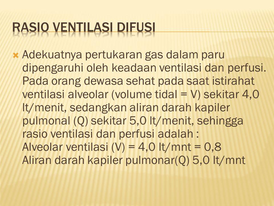  Adekuatnya pertukaran gas dalam paru dipengaruhi oleh keadaan ventilasi dan perfusi.