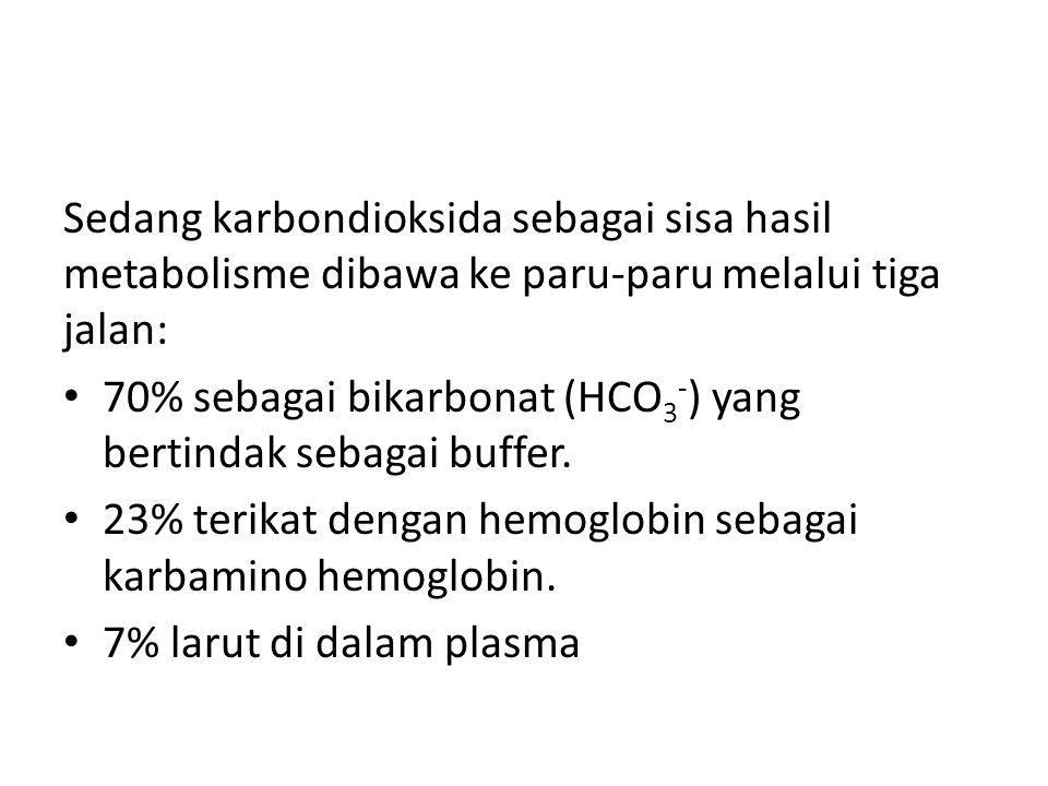 Sedang karbondioksida sebagai sisa hasil metabolisme dibawa ke paru-paru melalui tiga jalan: 70% sebagai bikarbonat (HCO 3 - ) yang bertindak sebagai