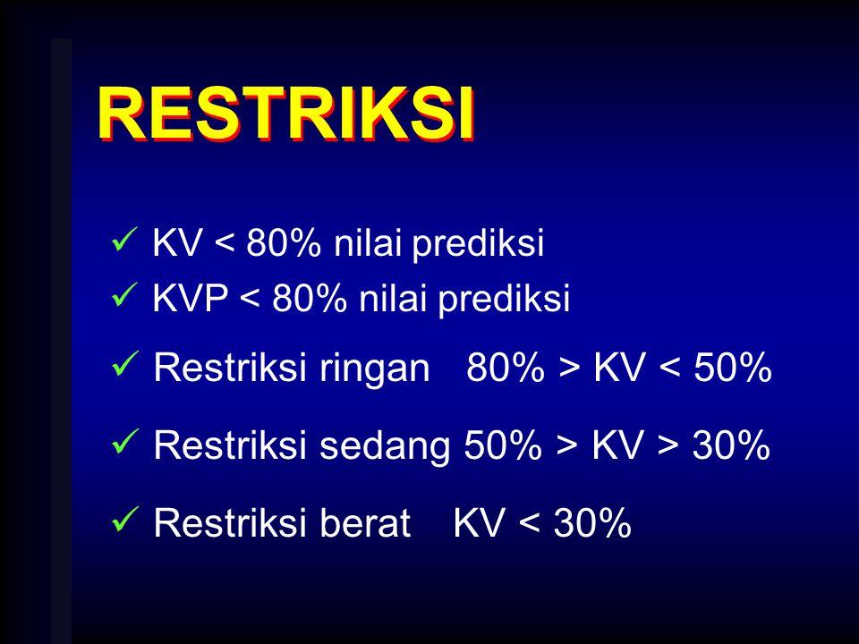 RESTRIKSI KV < 80% nilai prediksi KVP < 80% nilai prediksi Restriksi ringan 80% > KV < 50% Restriksi sedang 50% > KV > 30% Restriksi beratKV < 30%