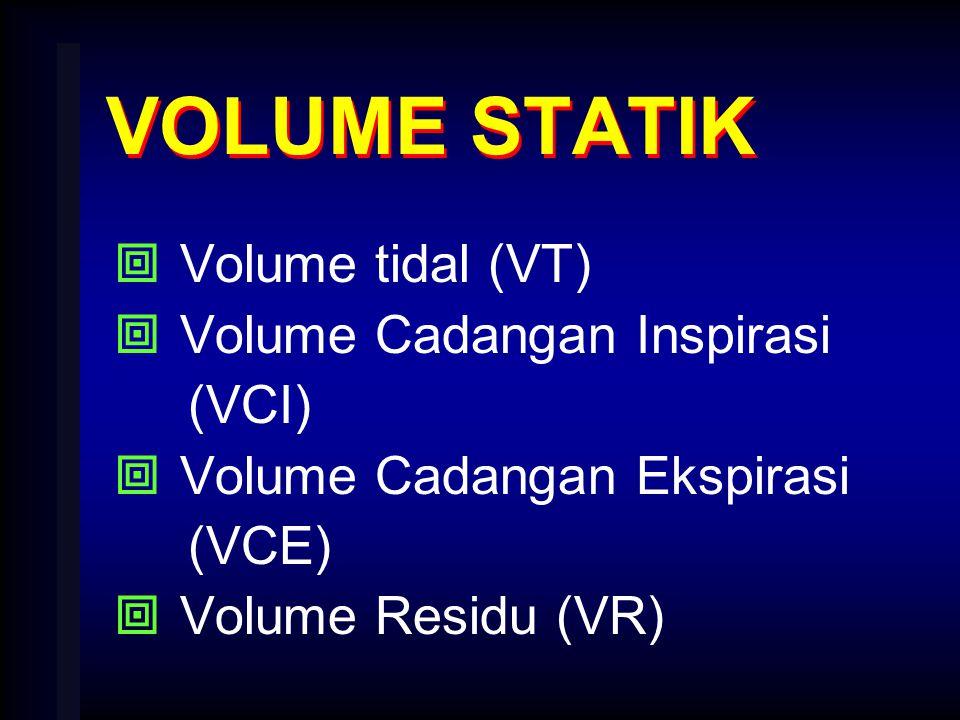 VOLUME STATIK  Volume tidal (VT)  Volume Cadangan Inspirasi (VCI)  Volume Cadangan Ekspirasi (VCE)  Volume Residu (VR)