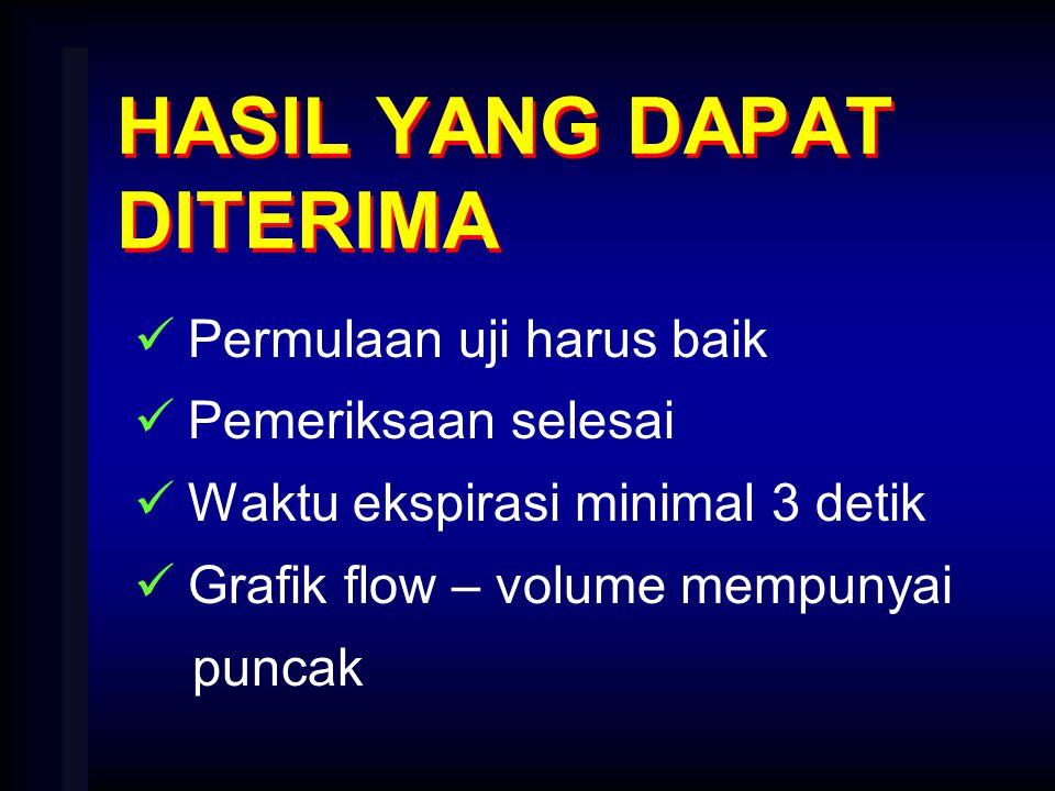 HASIL YANG DAPAT DITERIMA Permulaan uji harus baik Pemeriksaan selesai Waktu ekspirasi minimal 3 detik Grafik flow – volume mempunyai puncak