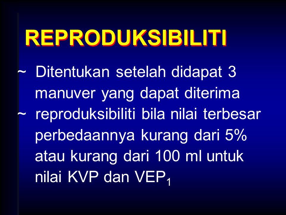 REPRODUKSIBILITI ~ Ditentukan setelah didapat 3 manuver yang dapat diterima ~ reproduksibiliti bila nilai terbesar perbedaannya kurang dari 5% atau ku
