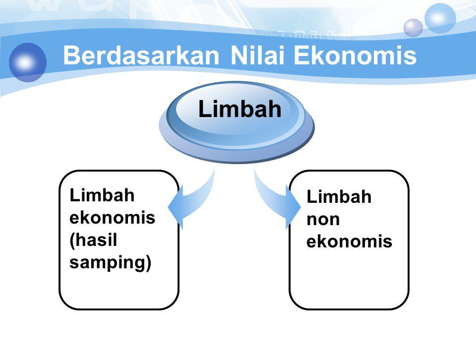 Berdasarkan Nilai Ekonomis Limbah ekonomis (hasil samping) Limbah Limbah non ekonomis