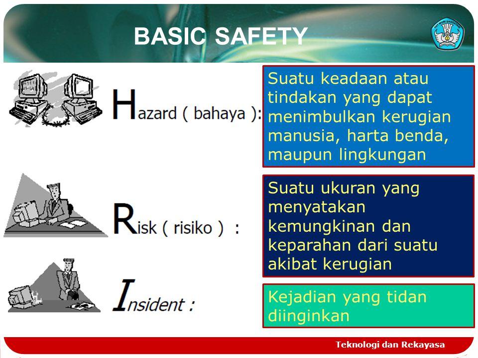 BASIC SAFETY Teknologi dan Rekayasa Suatu keadaan atau tindakan yang dapat menimbulkan kerugian manusia, harta benda, maupun lingkungan Suatu ukuran yang menyatakan kemungkinan dan keparahan dari suatu akibat kerugian Kejadian yang tidan diinginkan