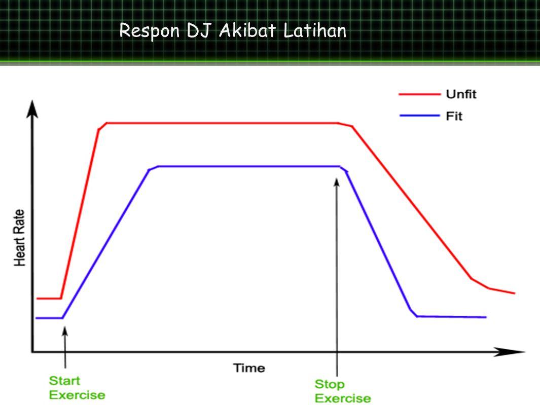 Respon DJ Akibat Latihan