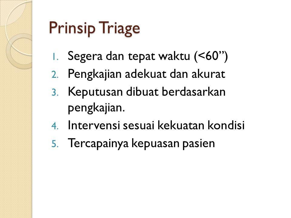 Prinsip Triage 1.Segera dan tepat waktu (<60 ) 2.