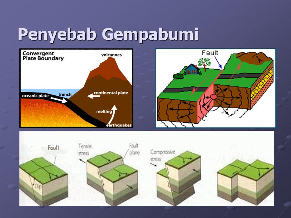 Kerusakan karena Gempabumi  Gempa mempunyai efek yg bervariasi, termasuk perubahan dalam kenampakan geologi, kerusakan man-made structures dan dampak thd kehidupan manusia dan binatang  Kerusakan Gempabumi tergantung banyak faktor:  Ukuran gempa  Jarak dari pusat Gempa  Sifat material di lokasi  Keadaan struktur di area