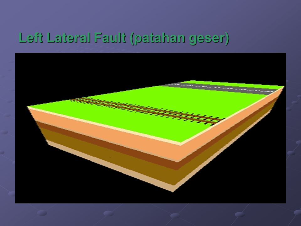 Left Lateral Fault (patahan geser)