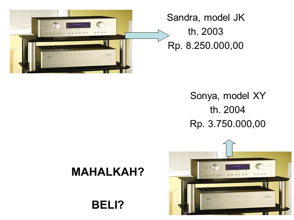 Sonya, model XY th. 2004 Rp. 3.750.000,00 MAHALKAH? BELI? Sandra, model JK th. 2003 Rp. 8.250.000,00