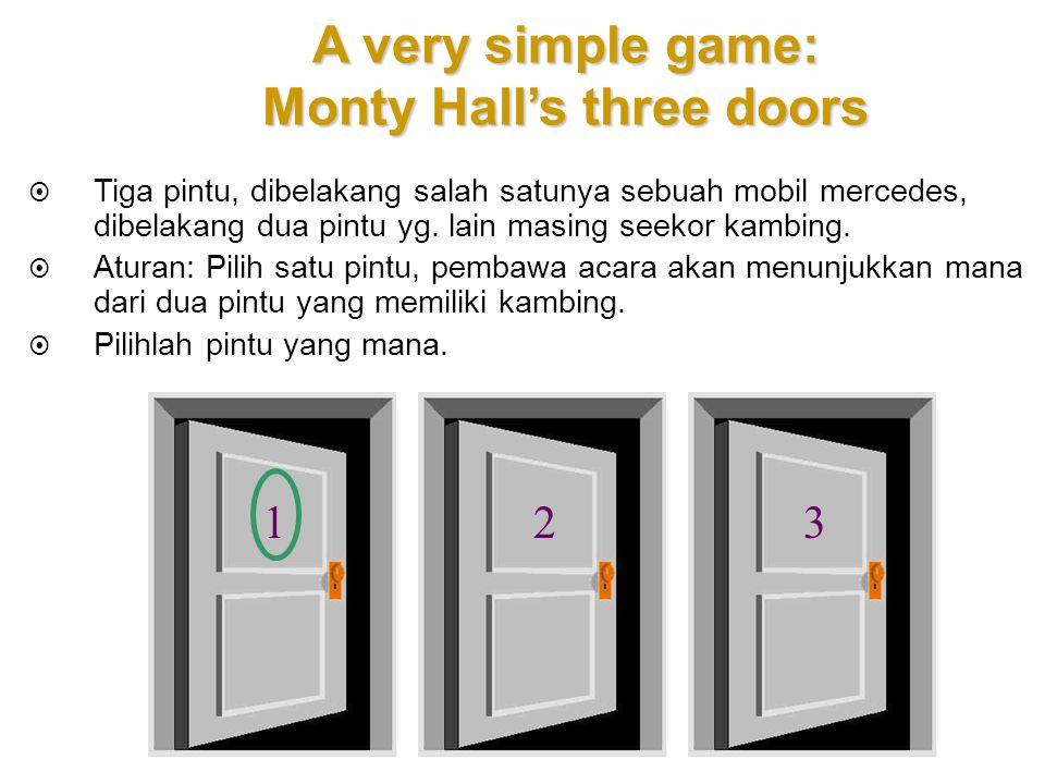 A very simple game: Monty Hall's three doors  Tiga pintu, dibelakang salah satunya sebuah mobil mercedes, dibelakang dua pintu yg. lain masing seekor