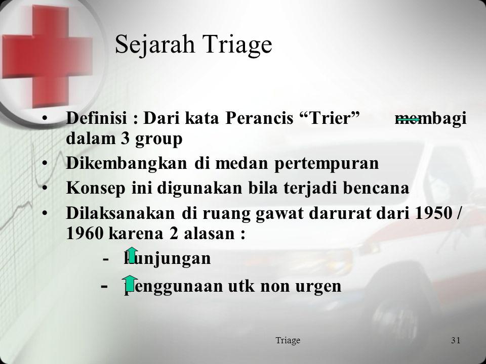 Pendahuluan Triage tidak mudah atau simple Triage yang sebenarnya sangatlah komplek, comprehensif dan kontroversial Triage30