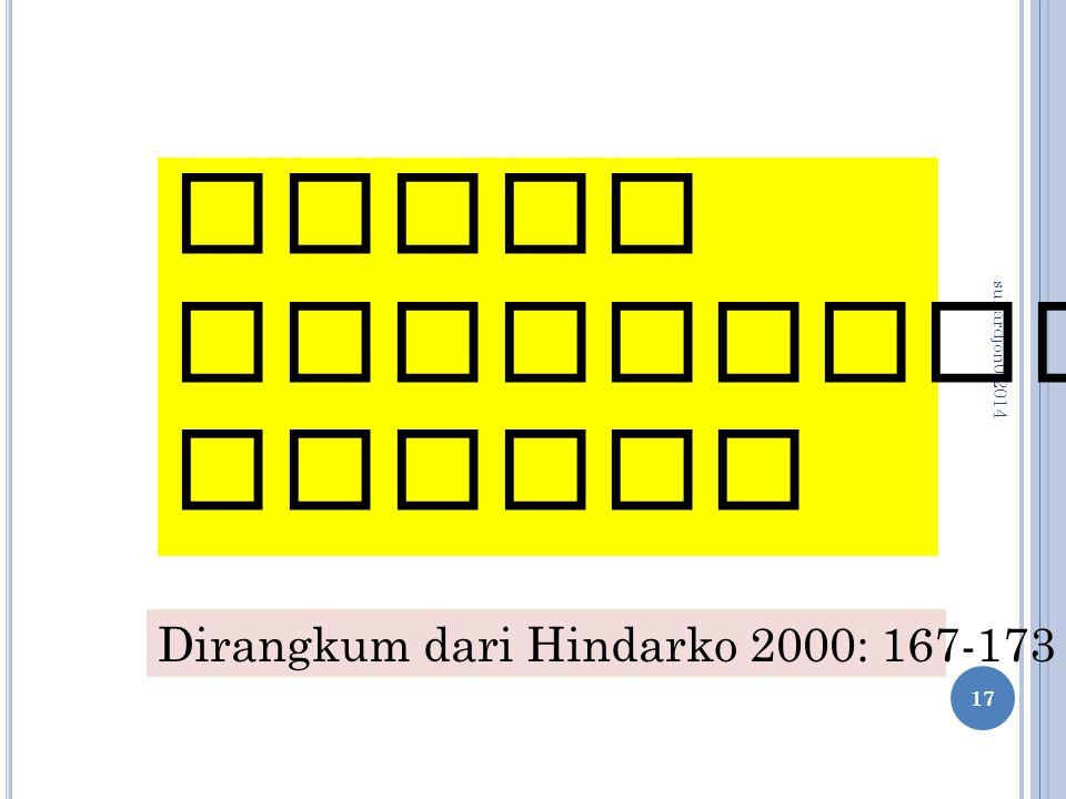 suhardjon0 2014 17 Usaha Penanggulangan Banjir Dirangkum dari Hindarko 2000: 167-173
