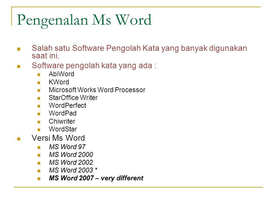 Pengenalan Ms Word Salah satu Software Pengolah Kata yang banyak digunakan saat ini. Software pengolah kata yang ada : AbiWord KWord Microsoft Works W