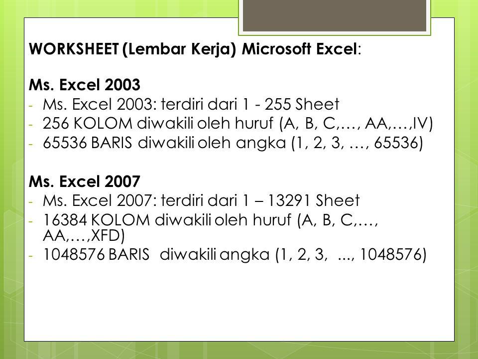 WORKSHEET (Lembar Kerja) Microsoft Excel : Ms. Excel 2003 - Ms. Excel 2003: terdiri dari 1 - 255 Sheet - 256 KOLOM diwakili oleh huruf (A, B, C,…, AA,