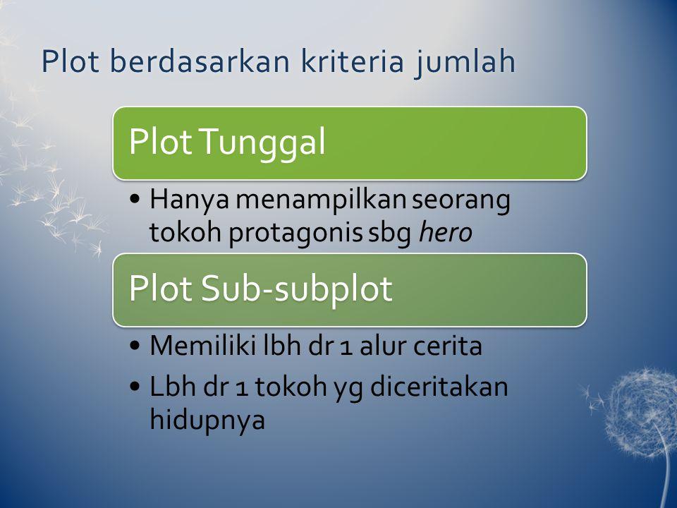 Plot berdasarkan kriteria jumlahPlot berdasarkan kriteria jumlah Plot Tunggal Hanya menampilkan seorang tokoh protagonis sbg hero Plot Sub-subplot Mem
