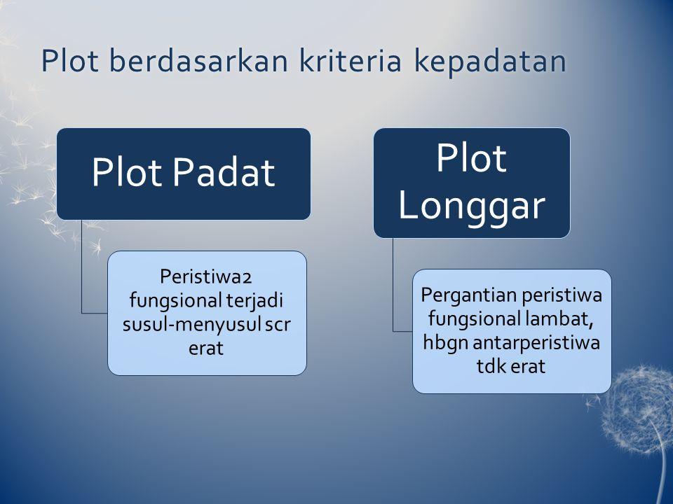 Plot berdasarkan kriteria kepadatanPlot berdasarkan kriteria kepadatan Plot Padat Peristiwa2 fungsional terjadi susul-menyusul scr erat Plot Longgar Pergantian peristiwa fungsional lambat, hbgn antarperistiwa tdk erat