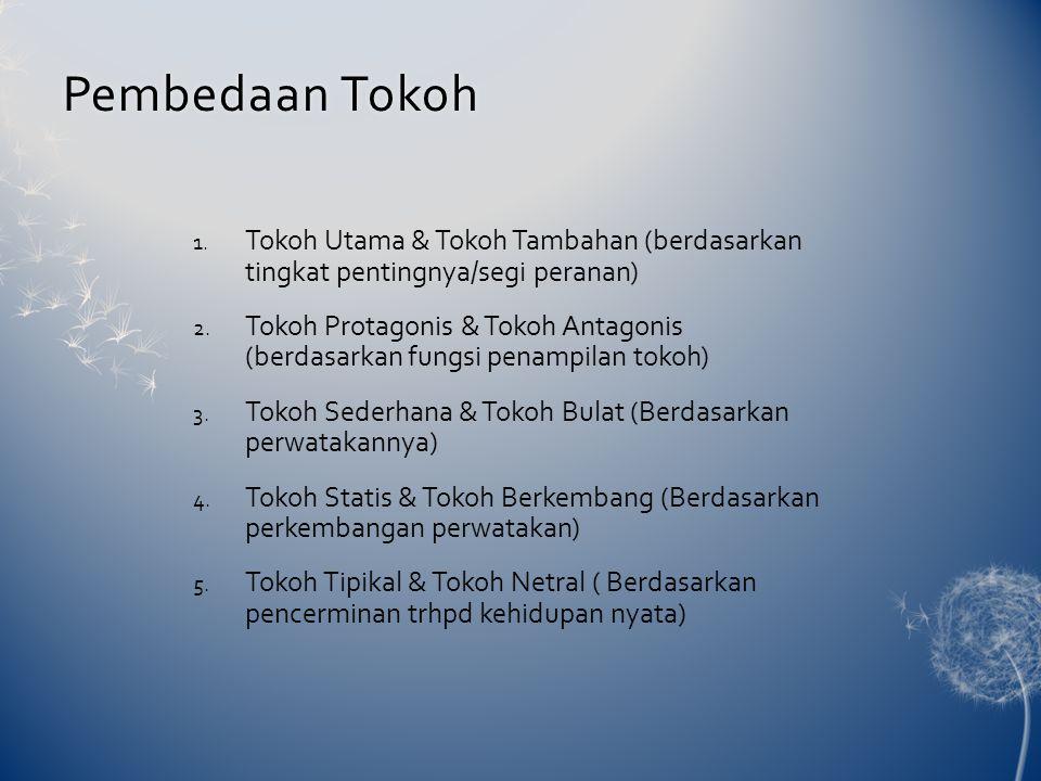 Pembedaan TokohPembedaan Tokoh 1. Tokoh Utama & Tokoh Tambahan (berdasarkan tingkat pentingnya/segi peranan) 2. Tokoh Protagonis & Tokoh Antagonis (be