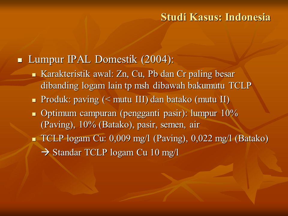 Studi Kasus: Indonesia Lumpur IPAL Domestik (2004): Lumpur IPAL Domestik (2004): Karakteristik awal: Zn, Cu, Pb dan Cr paling besar dibanding logam lain tp msh dibawah bakumutu TCLP Karakteristik awal: Zn, Cu, Pb dan Cr paling besar dibanding logam lain tp msh dibawah bakumutu TCLP Produk: paving (< mutu III) dan batako (mutu II) Produk: paving (< mutu III) dan batako (mutu II) Optimum campuran (pengganti pasir): lumpur 10% (Paving), 10% (Batako), pasir, semen, air Optimum campuran (pengganti pasir): lumpur 10% (Paving), 10% (Batako), pasir, semen, air TCLP logam Cu: 0,009 mg/l (Paving), 0,022 mg/l (Batako) TCLP logam Cu: 0,009 mg/l (Paving), 0,022 mg/l (Batako)  Standar TCLP logam Cu 10 mg/l
