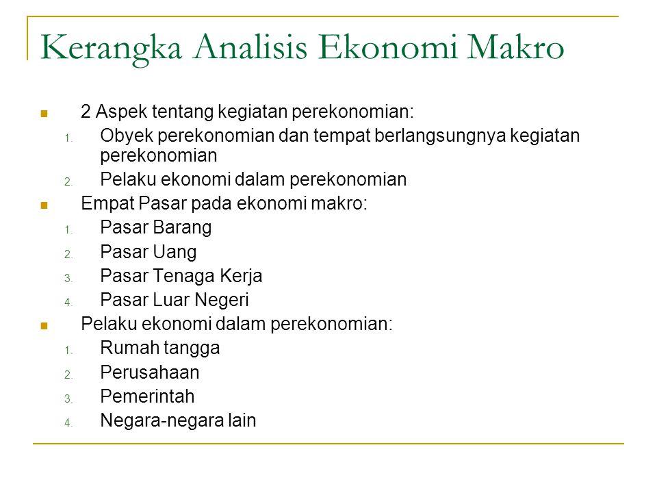 Kerangka Analisis Ekonomi Makro 2 Aspek tentang kegiatan perekonomian: 1. Obyek perekonomian dan tempat berlangsungnya kegiatan perekonomian 2. Pelaku