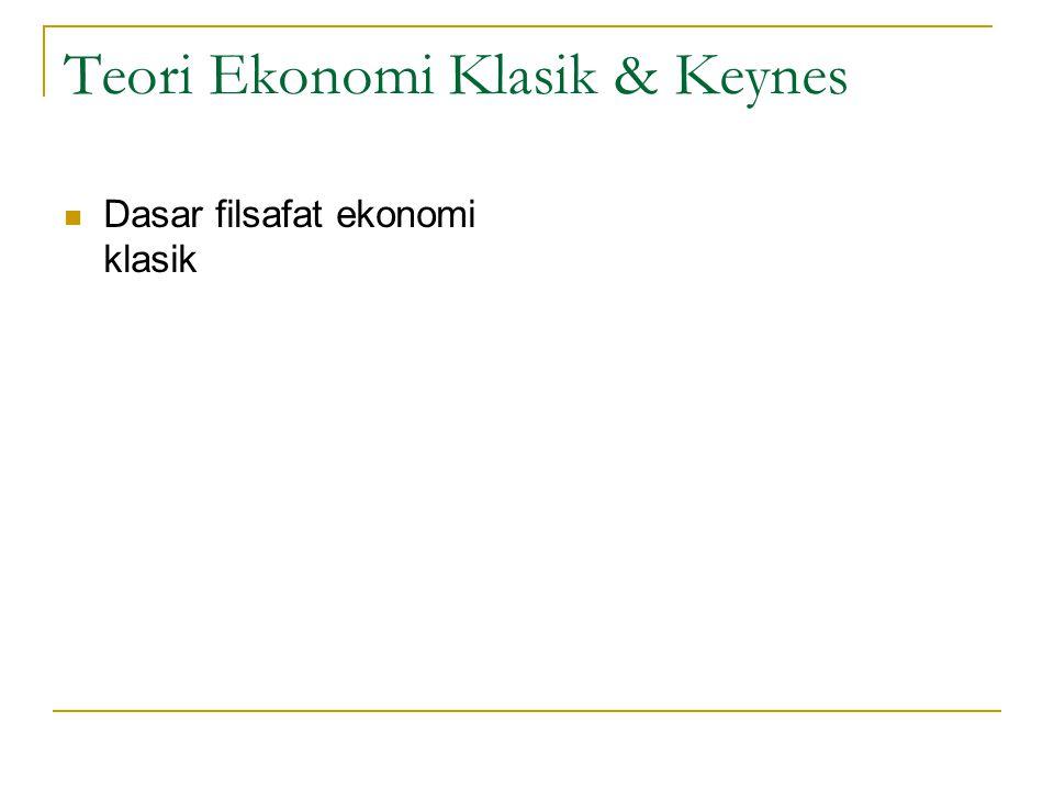 Teori Ekonomi Klasik & Keynes Dasar filsafat ekonomi klasik