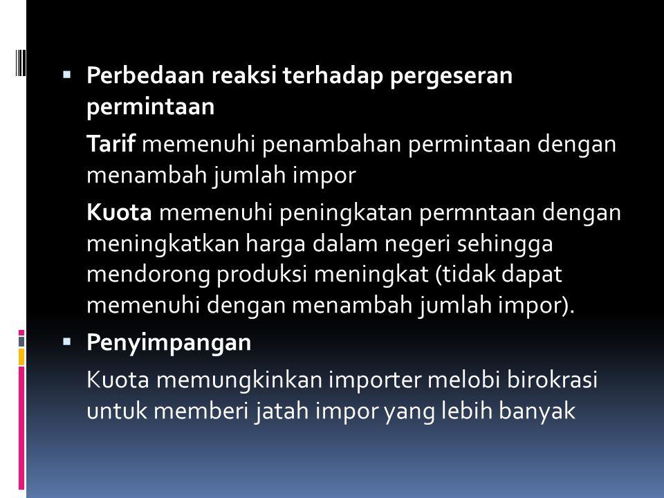  Perbedaan reaksi terhadap pergeseran permintaan Tarif memenuhi penambahan permintaan dengan menambah jumlah impor Kuota memenuhi peningkatan permnta