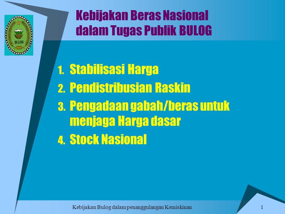 Kebijakan Bulog dalam penanggulangan Kemiskinan 1 Kebijakan Beras Nasional dalam Tugas Publik BULOG 1. Stabilisasi Harga 2. Pendistribusian Raskin 3.