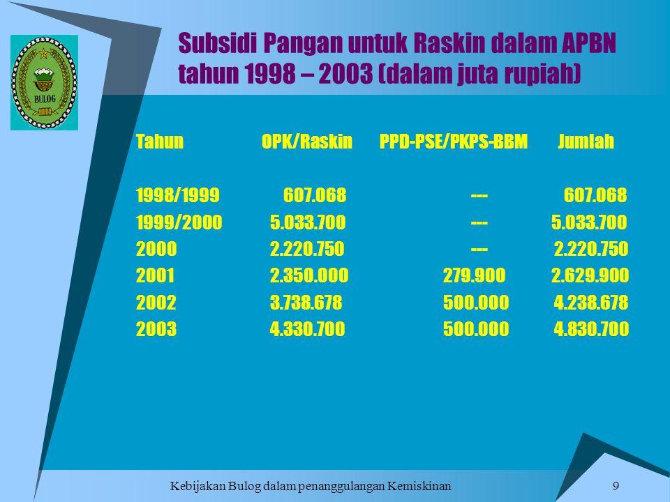 Kebijakan Bulog dalam penanggulangan Kemiskinan 9 Subsidi Pangan untuk Raskin dalam APBN tahun 1998 – 2003 (dalam juta rupiah) Tahun OPK/Raskin PPD-PS