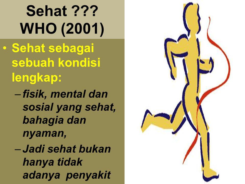 CPMH Fak Psikologi UGM 207/04/2015 Sehat ??.