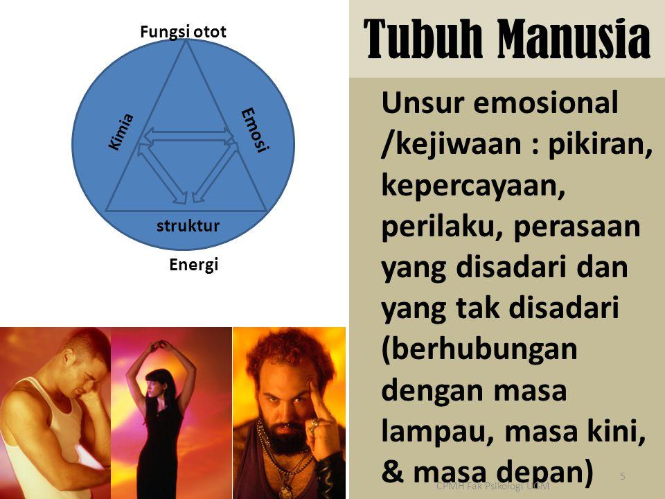 Tubuh Manusia Unsur emosional /kejiwaan : pikiran, kepercayaan, perilaku, perasaan yang disadari dan yang tak disadari (berhubungan dengan masa lampau, masa kini, & masa depan) 5 CPMH Fak Psikologi UGM Fungsi otot Energi Kimia struktur Emosi