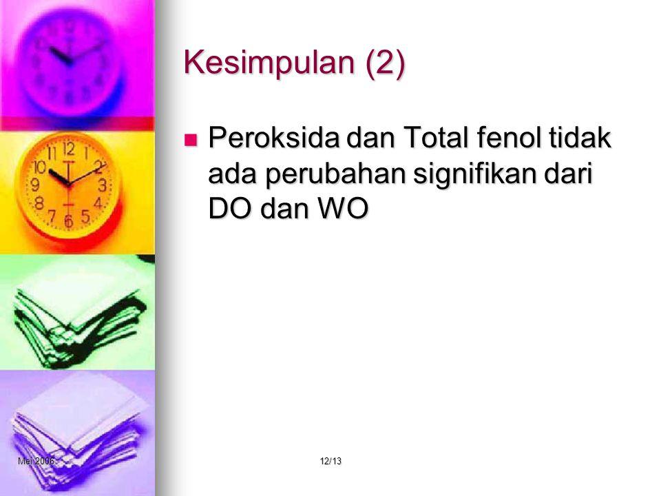 Mei 200612/13 Kesimpulan (2) Peroksida dan Total fenol tidak ada perubahan signifikan dari DO dan WO Peroksida dan Total fenol tidak ada perubahan signifikan dari DO dan WO