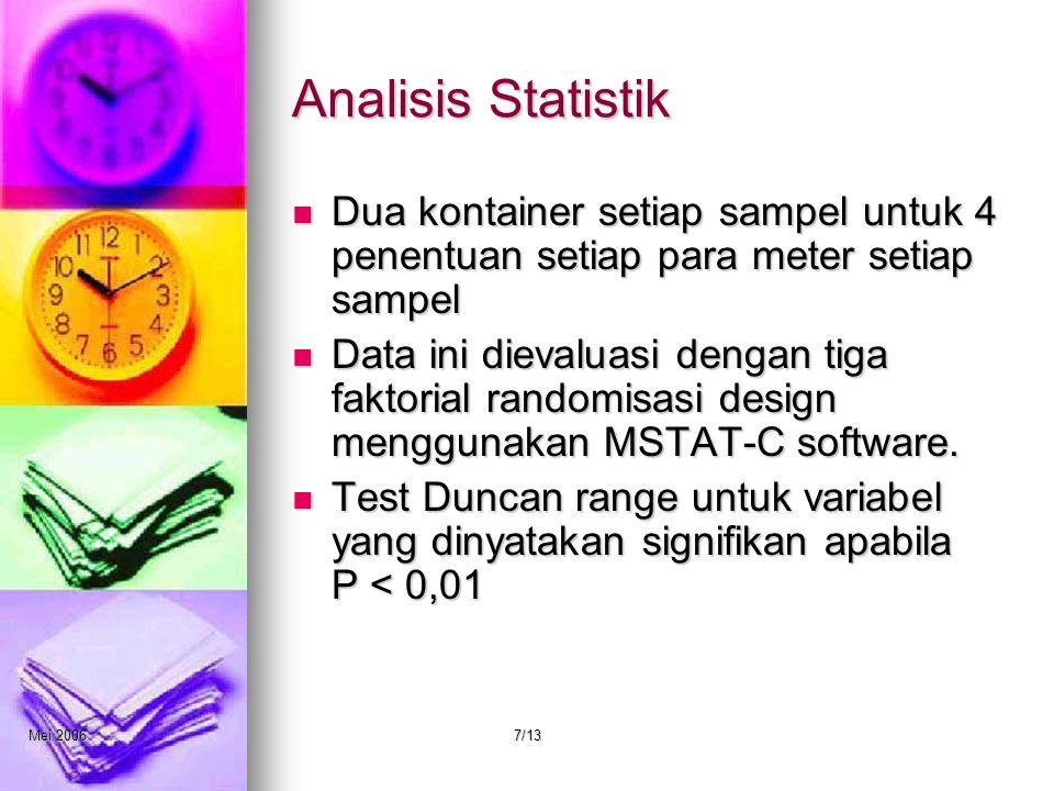 Mei 20067/13 Analisis Statistik Dua kontainer setiap sampel untuk 4 penentuan setiap para meter setiap sampel Dua kontainer setiap sampel untuk 4 penentuan setiap para meter setiap sampel Data ini dievaluasi dengan tiga faktorial randomisasi design menggunakan MSTAT-C software.