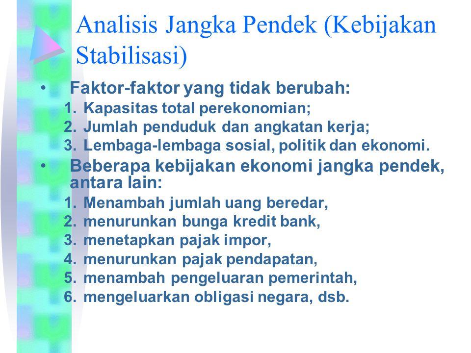 Analisis Jangka Pendek (Kebijakan Stabilisasi) Faktor-faktor yang tidak berubah: 1.Kapasitas total perekonomian; 2.Jumlah penduduk dan angkatan kerja;