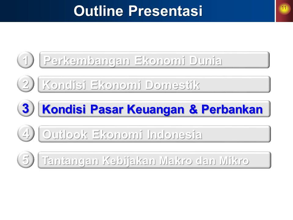 Outline Presentasi 111 Perkembangan Ekonomi Dunia Kondisi Ekonomi Domestik 2 Kondisi Pasar Keuangan & Perbankan 3 Outlook Ekonomi Indonesia 4 Tantanga