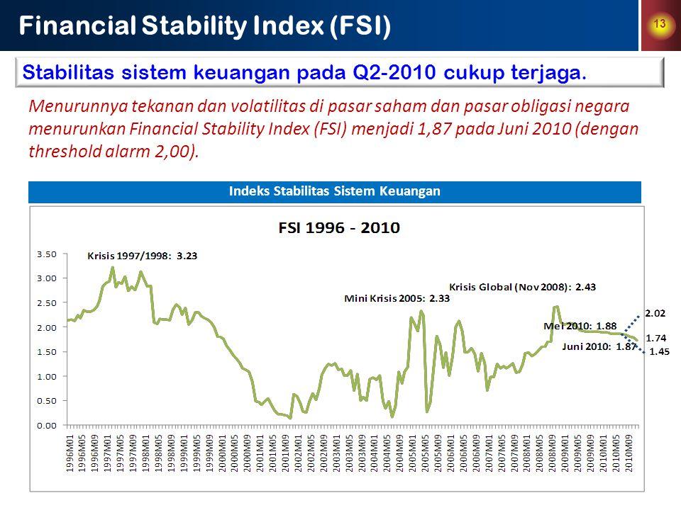 13 Financial Stability Index (FSI) Stabilitas sistem keuangan pada Q2-2010 cukup terjaga. Menurunnya tekanan dan volatilitas di pasar saham dan pasar