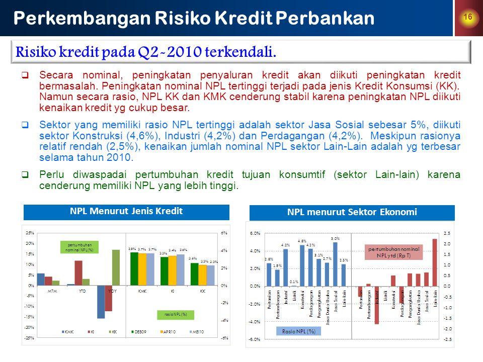 16 Perkembangan Risiko Kredit Perbankan Risiko kredit pada Q2-2010 terkendali.  Secara nominal, peningkatan penyaluran kredit akan diikuti peningkata