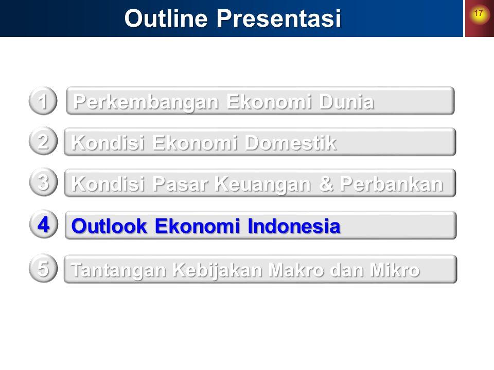 Outline Presentasi 171 Perkembangan Ekonomi Dunia Kondisi Ekonomi Domestik 2 Kondisi Pasar Keuangan & Perbankan 3 Outlook Ekonomi Indonesia 4 Tantanga