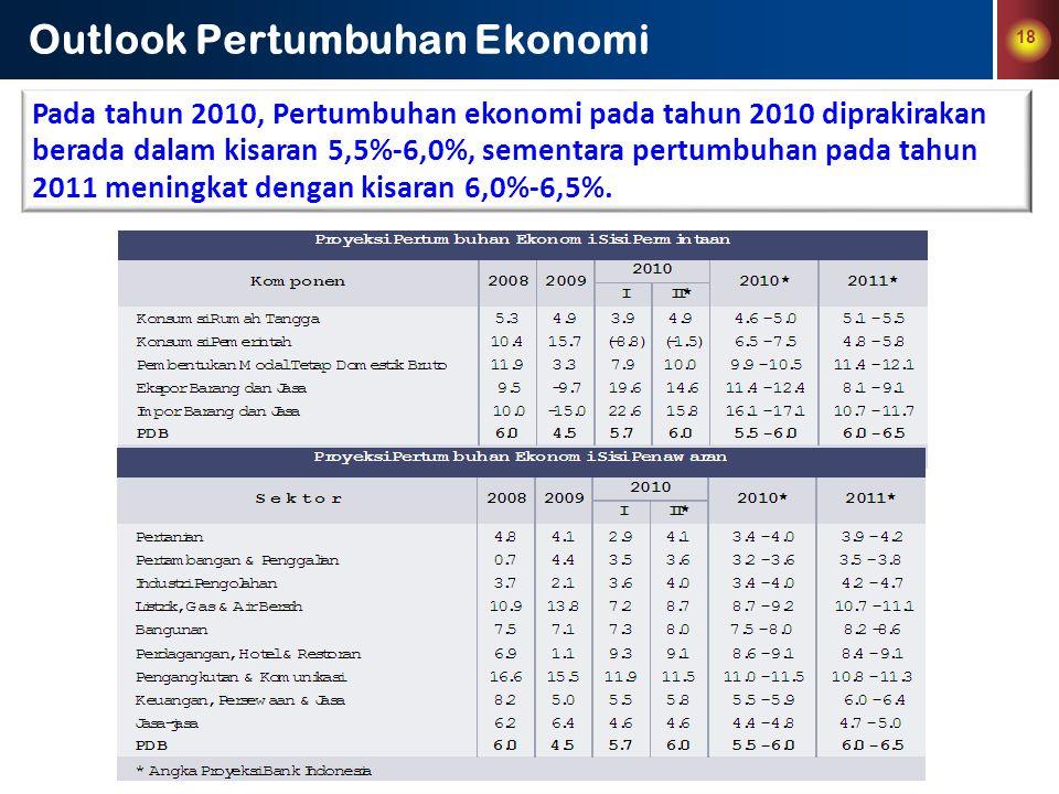 18 Outlook Pertumbuhan Ekonomi Pada tahun 2010, Pertumbuhan ekonomi pada tahun 2010 diprakirakan berada dalam kisaran 5,5%-6,0%, sementara pertumbuhan