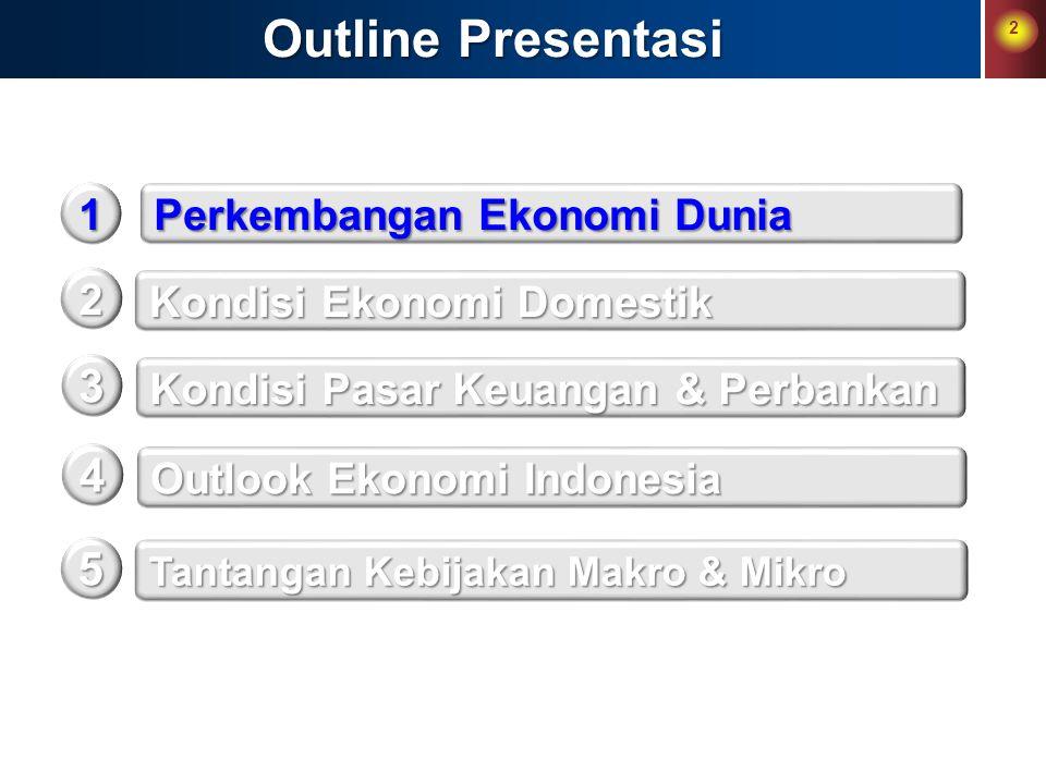 Outline Presentasi 21 Perkembangan Ekonomi Dunia Kondisi Ekonomi Domestik 2 Kondisi Pasar Keuangan & Perbankan 3 Outlook Ekonomi Indonesia 4 Tantangan