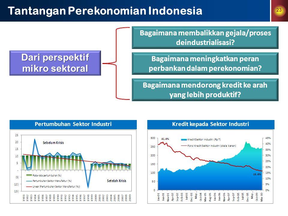 23 Tantangan Perekonomian Indonesia Dari perspektif mikro sektoral Bagaimana membalikkan gejala/proses deindustrialisasi? Bagaimana meningkatkan peran