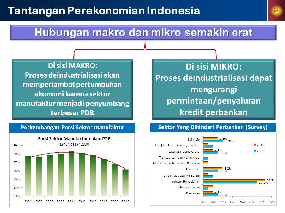 24 Tantangan Perekonomian Indonesia Hubungan makro dan mikro semakin erat Di sisi MAKRO: Proses deindustrialisasi akan memperlambat pertumbuhan ekonom
