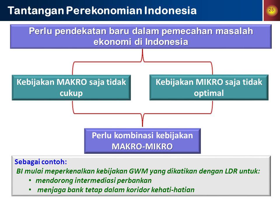 25 Tantangan Perekonomian Indonesia Perlu pendekatan baru dalam pemecahan masalah ekonomi di Indonesia Kebijakan MAKRO saja tidak cukup Perlu kombinas