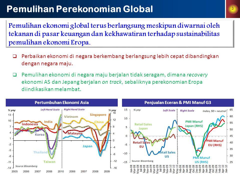 3 Pemulihan Perekonomian Global Pertumbuhan Ekonomi AsiaPenjualan Eceran & PMI Manuf G3 Pemulihan ekonomi global terus berlangsung meskipun diwarnai o