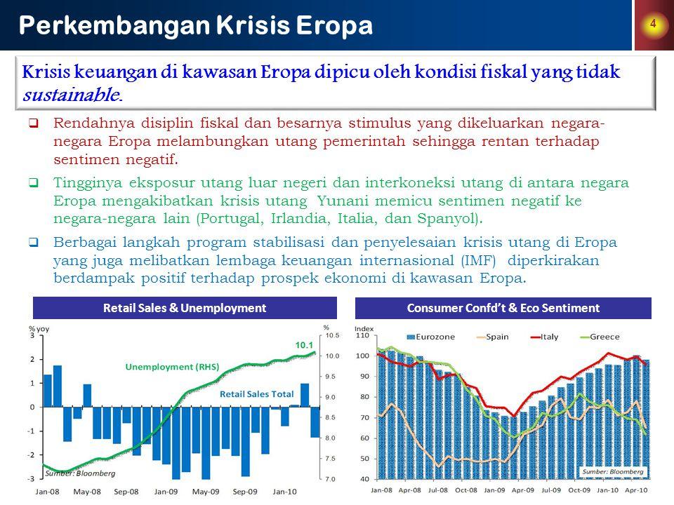 15 Kinerja Intermediasi Perbankan Fungsi intermediasi perbankan pada Q2-2010 terus meningkat.