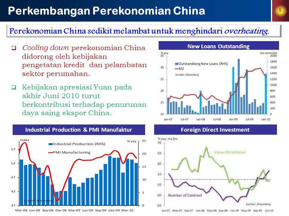 16 Perkembangan Risiko Kredit Perbankan Risiko kredit pada Q2-2010 terkendali.