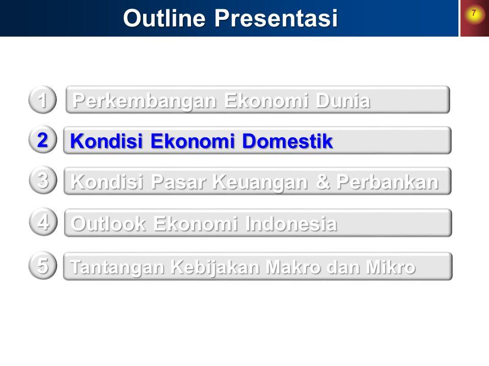 8 Pertumbuhan Ekonomi Indonesia Penguatan perekonomian Indonesia pada Q2-2010 terus berlanjut.