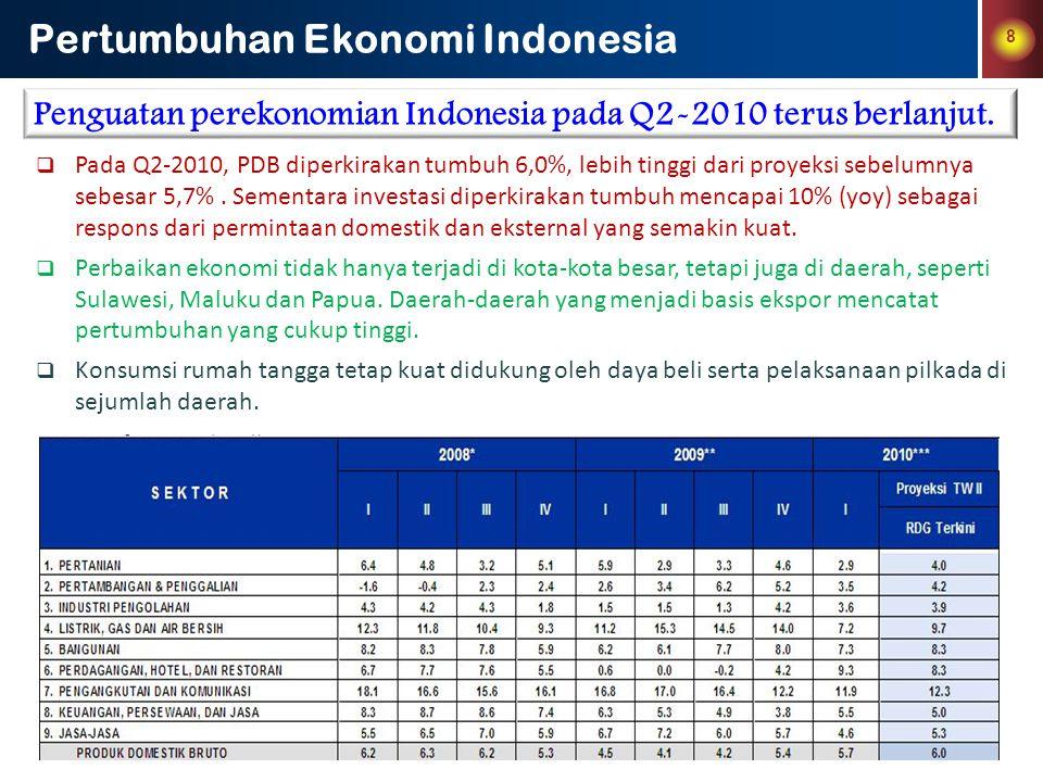 8 Pertumbuhan Ekonomi Indonesia Penguatan perekonomian Indonesia pada Q2-2010 terus berlanjut.  Pada Q2-2010, PDB diperkirakan tumbuh 6,0%, lebih tin
