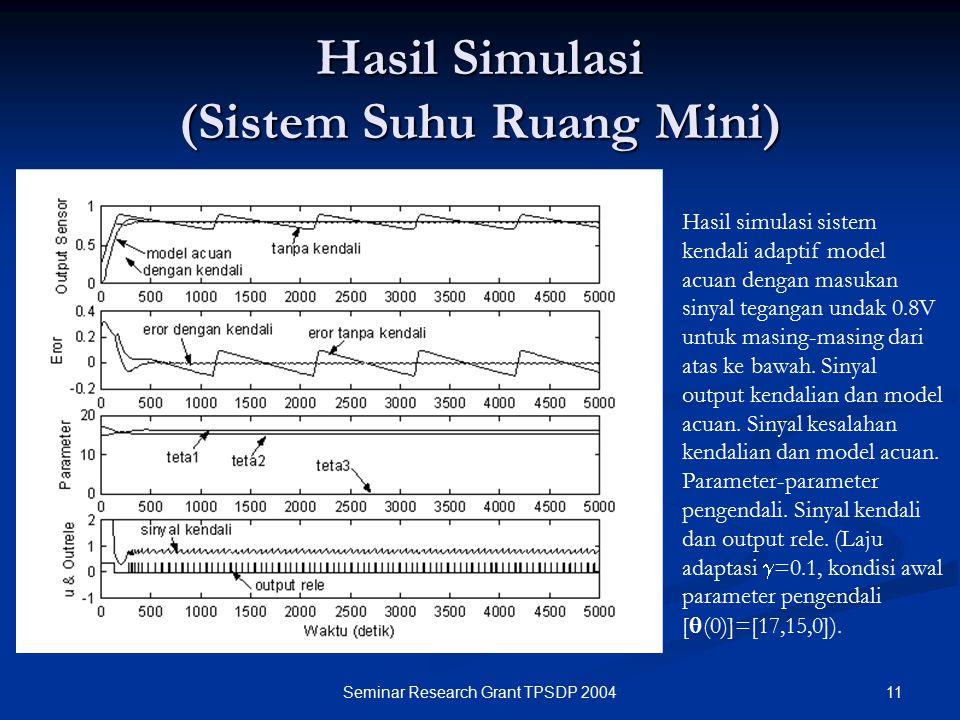 11Seminar Research Grant TPSDP 2004 Hasil Simulasi (Sistem Suhu Ruang Mini) Hasil simulasi sistem kendali adaptif model acuan dengan masukan sinyal te